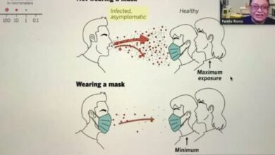 Photo of Ahli Epidemiologi UI Sebut Pejabat Negara Perlu Contohkan Penggunaan Masker Secara Benar